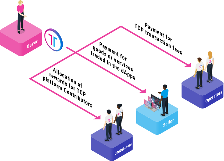 diagram of usecase